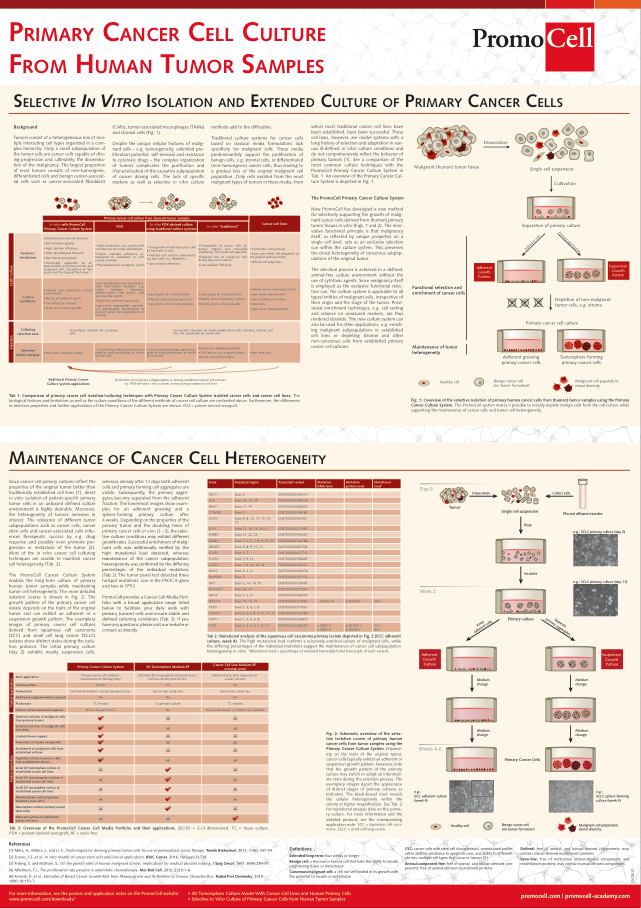 Poster_PrimaryCancerCellCulture-System